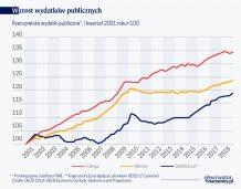 Francja: najważniejsze – uelastycznić rynek pracy