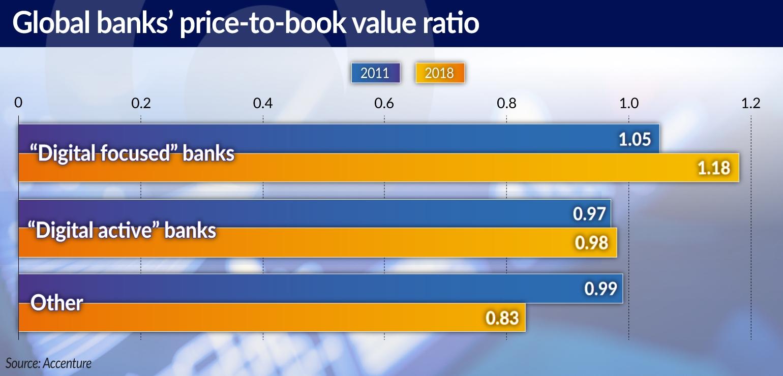 CIESIELSKI Zróżnicowany obraz cyfrowy banków LONG