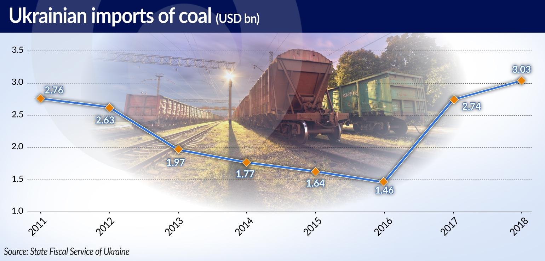 KOZAK Ukraiński węgiel pełen paradoksów LONG