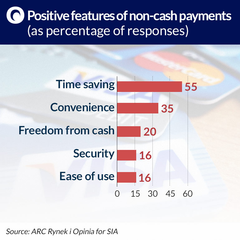 The payments market is in for a revolution