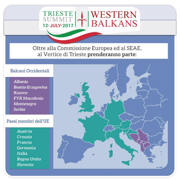 The EU promotes the Regional Economic Area in the Balkans