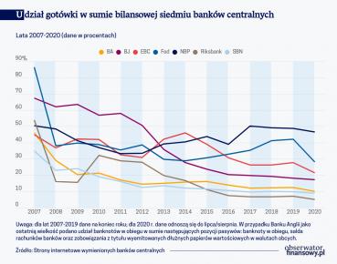 Koronawirus, seniorat i wyniki finansowe banków centralnych