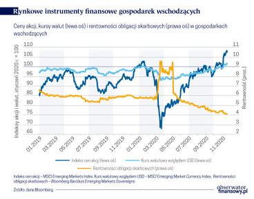 Polityka pieniężna w czasach zarazy - wyzwania dla gospodarek wschodzących