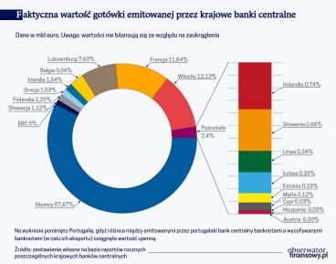 Spoiwo łączące Eurosystem w całość
