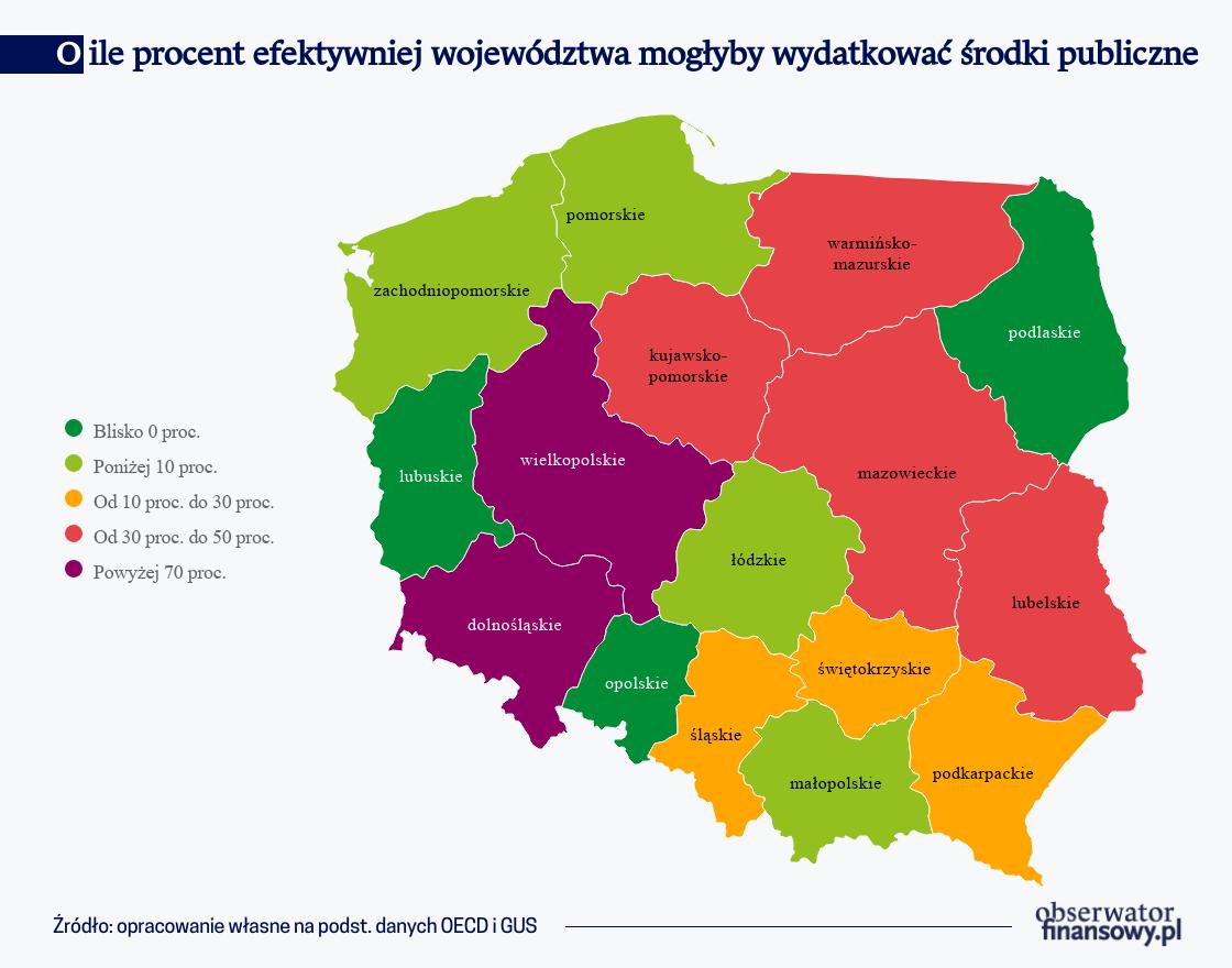 O ile procent efektywniej województwa mogłyby wydatkować środki publiczne