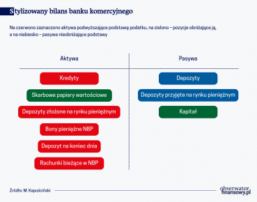 Konsekwencje podatku od niektórych instytucji finansowych