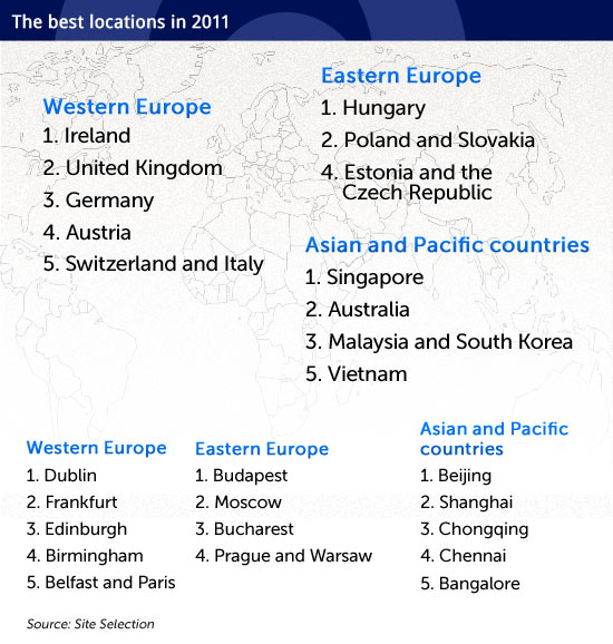 The-best-locations-in-2011