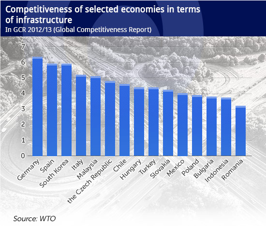 Competitiveness-of-selected-economies-in-terms CC BY-NC-SA by rr807