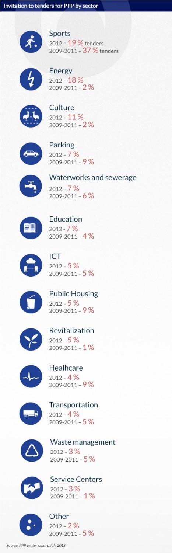 (infographics: Darek Gąszczyk)