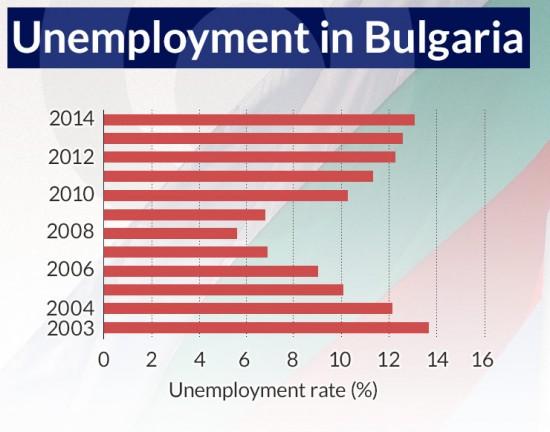 (infografika Dariusz Gąszczyk/bułgaria CC BY-NC-SA Julie)