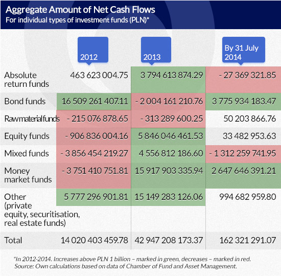 Aggregate-Amount-of-Net-Cash-Flows