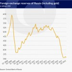 After recession Russia will slide into stagnation