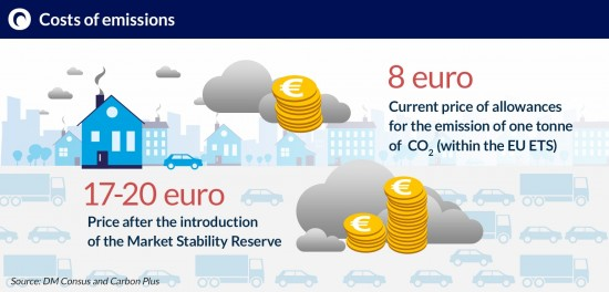 Costs-of-emissions KRZEMINSKI