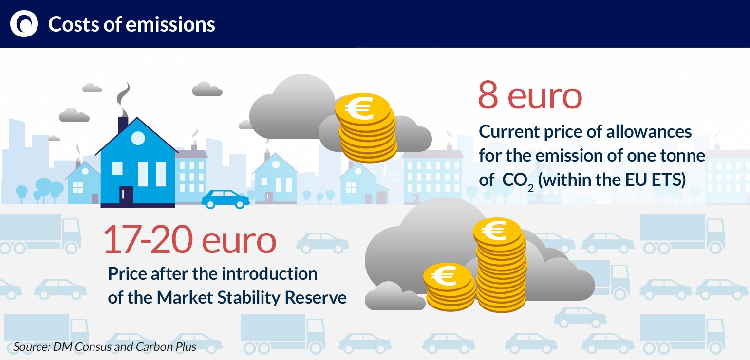 Costs-of-emissions KRZEMINSKI
