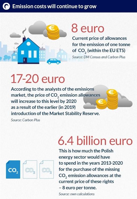 Emission-costs-will KRZEMINSKI