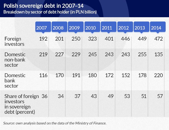 (infographics by Dariusz Gąszczyk)