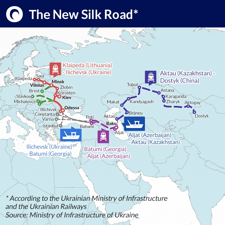 Ukraine joins the Silk Road Central European Financial Observer