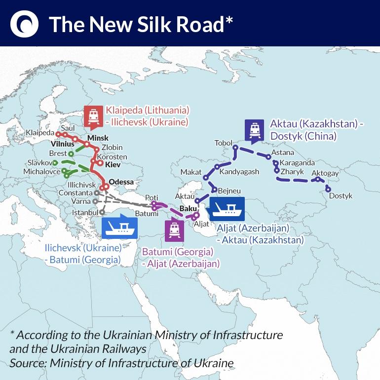 Ukraine Joins The Silk Road Central European Financial