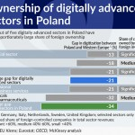 For Poland digitization is an opportunity to join leading global economies