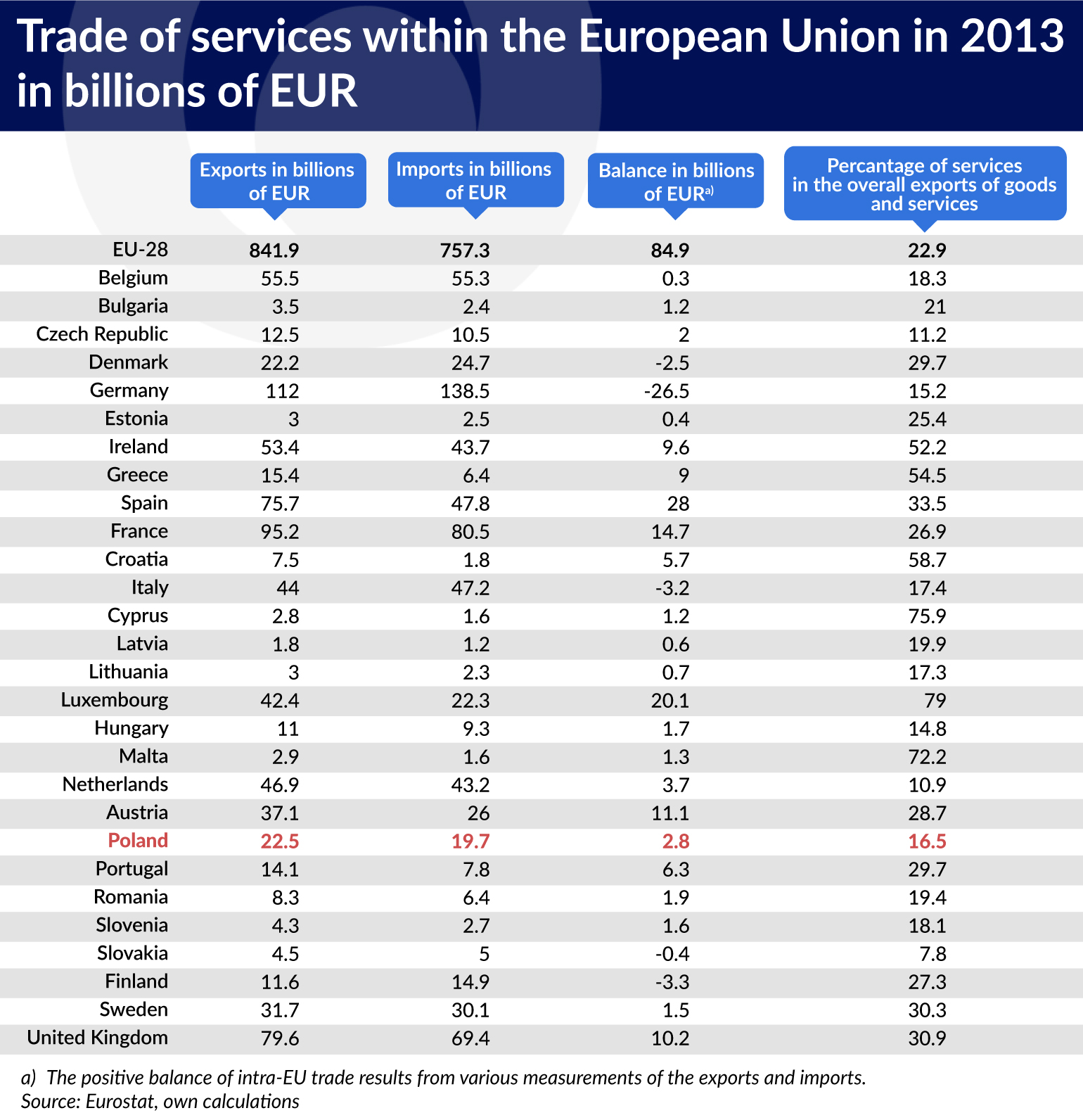 wspolny-rynek-trudny-dla-uslug-trade-of-services-eu