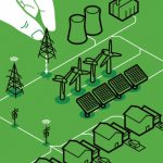 Croatia and Slovenia to get EUR40.5m for smart grid project