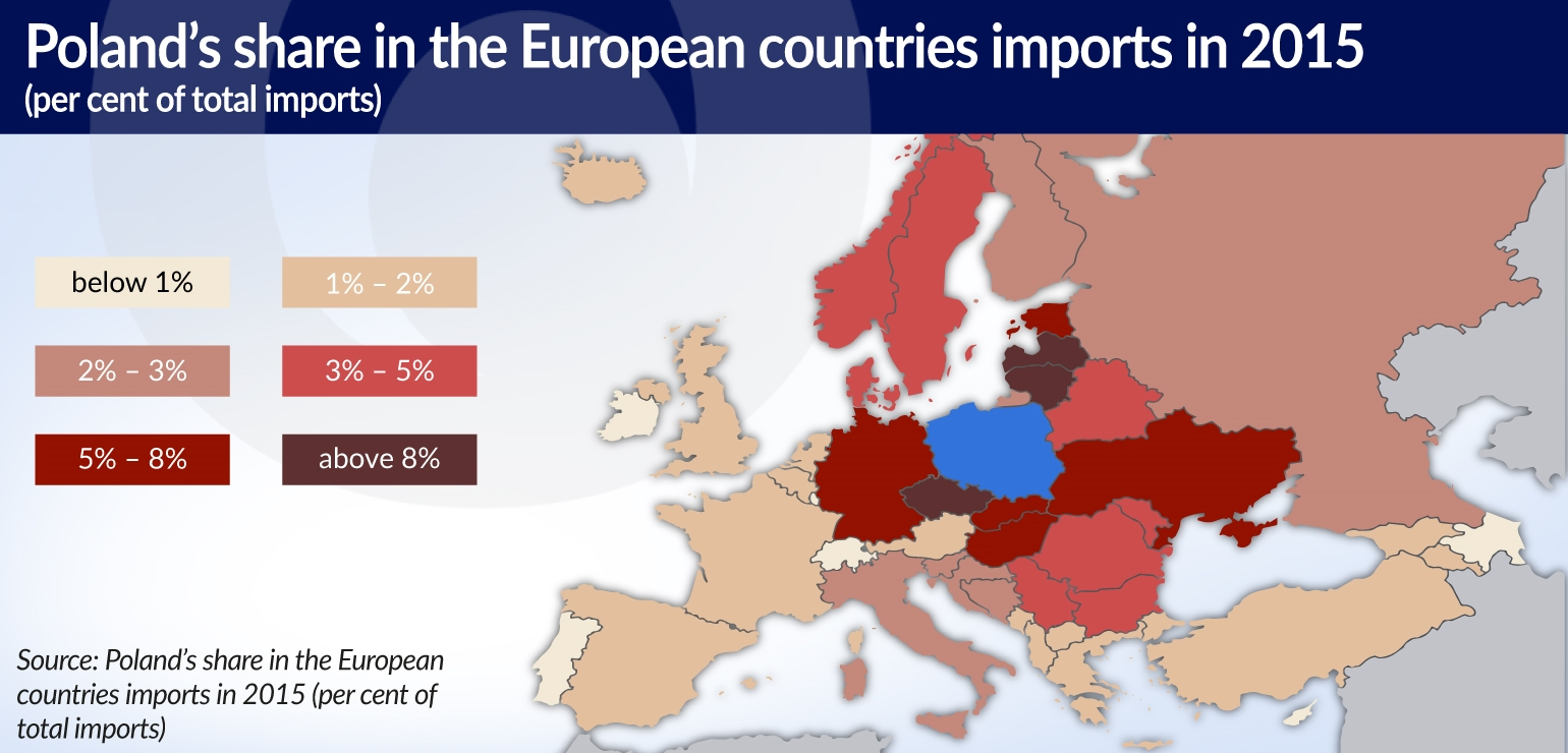 Poland's share in global imports grows, but mainly in the EU ... on large map of australia, large map of japan, large map of the world, large map of continents, large map of romania, large map of time zones, large map of bangladesh, large map of vietnam, large map of brazil, large map of spain, large map of italy, large map of pakistan, large map of new zealand, large map of uk, large map of india, large map of canada, large map of rivers, large map of united kingdom, large map of russia, large map of usa,