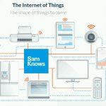 Russian-wide Internet of Things network
